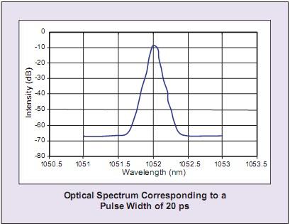 窄谱宽超快光纤激光器  美国Calmar公司