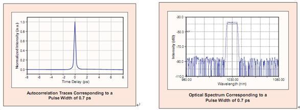 飞秒光纤激光器  美国Calmar公司