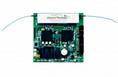 PCD-M02 – Polarization Controller