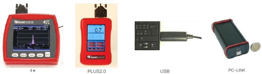 功率计/能量计表头