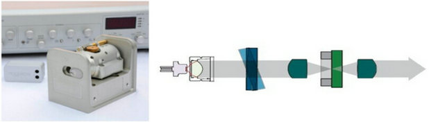 CEL-001系列外腔可调谐半导体激光器