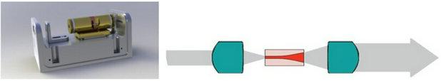 MOA-001系列半导体激光放大器